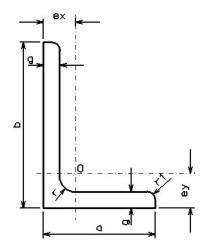 Łączniki budowlane odporne na korozję