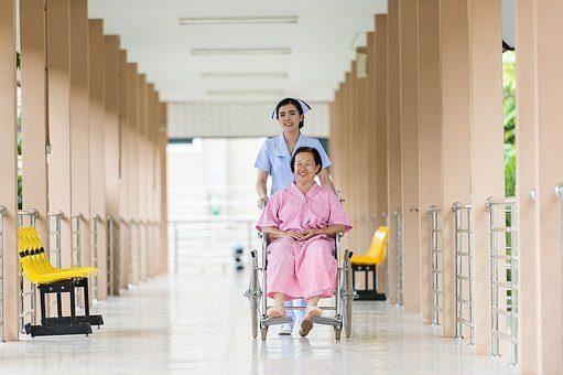 Miejsca, w których odbywa się rehabilitacja pacjenta